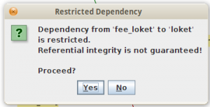 Warning Restricted Dependency
