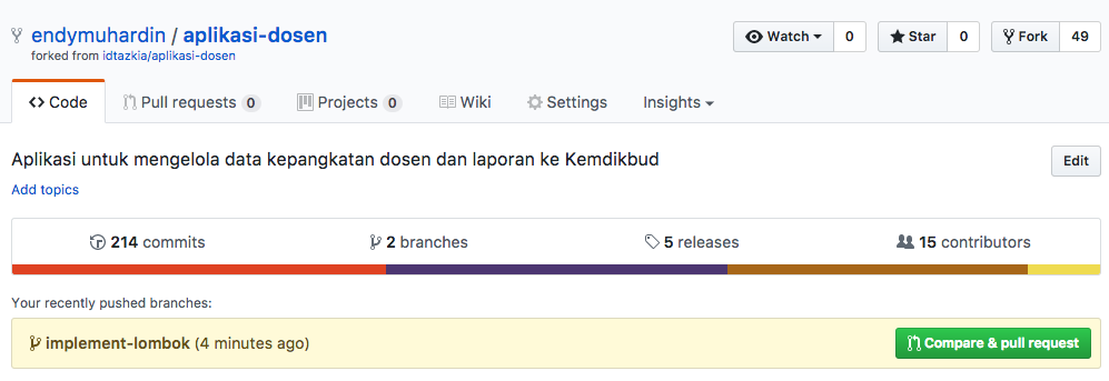 Tombol Pull Request