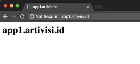 Tampilan app1.artivisi.id