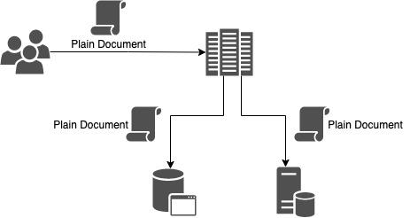 Diagram sebelum pakai vault